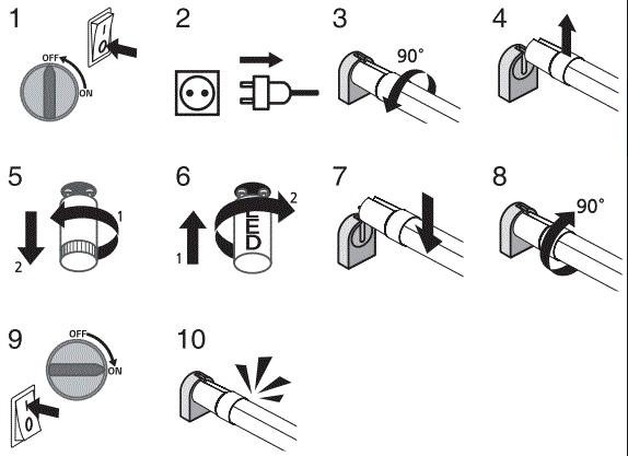 LED sijalka cev 150cm, 120cm, 60cm - montaža