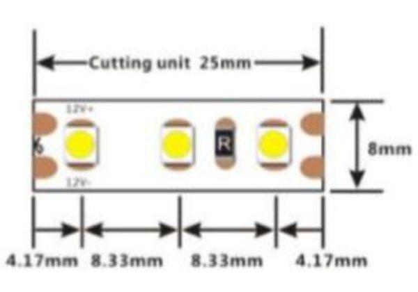 LED trakovi v kolutih rez 25 mm